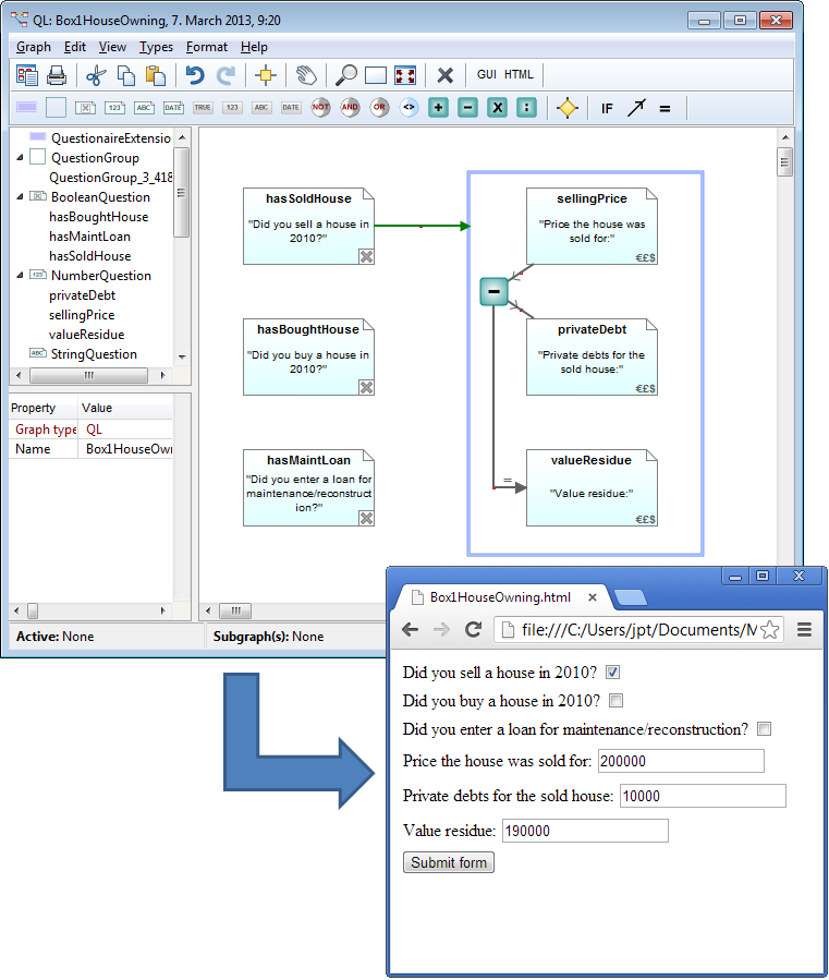 Model based on QL in MetaEdit+ along with generated questionnaire