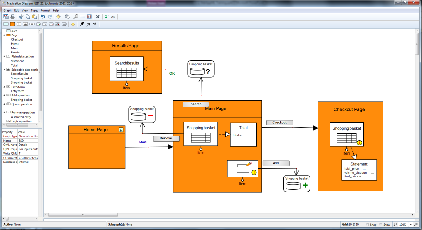 Using WebAppML in MetaEdit+: testing shopping card