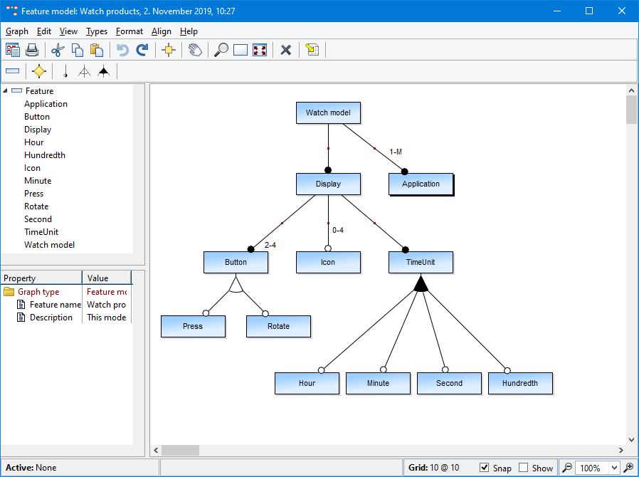 Metacase Examples Of Domain Specific Modeling