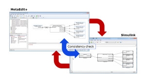 MetaEdit+ integrates with Simulink