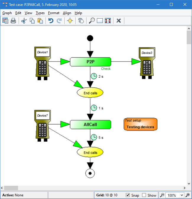Domain-Specific Language for testing VoIP terminals