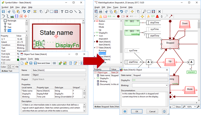 MetaEdit+ Domain-Specific Modeling tools