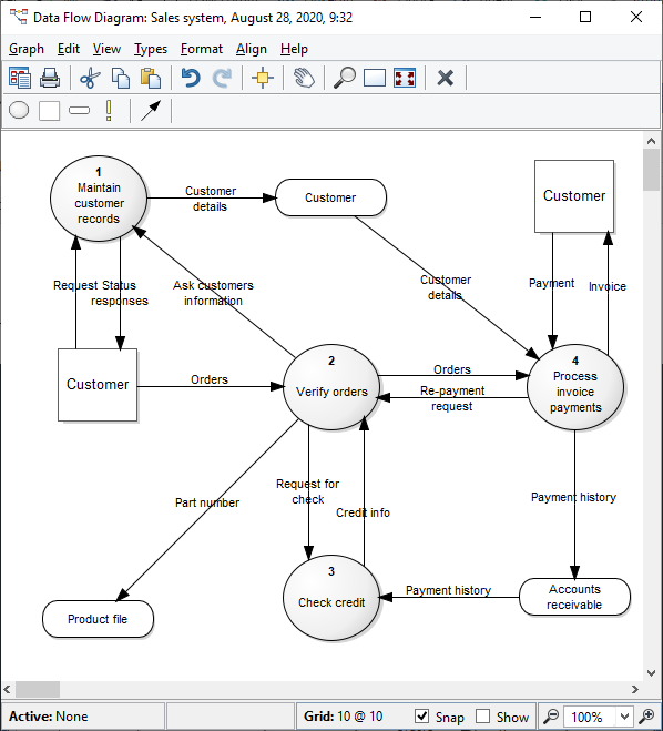 metacase   data flow diagram in diagram editorexample of data flow diagram