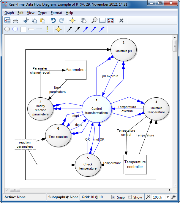 Metacase real time data flow diagram example example of rt dfd ccuart Image collections
