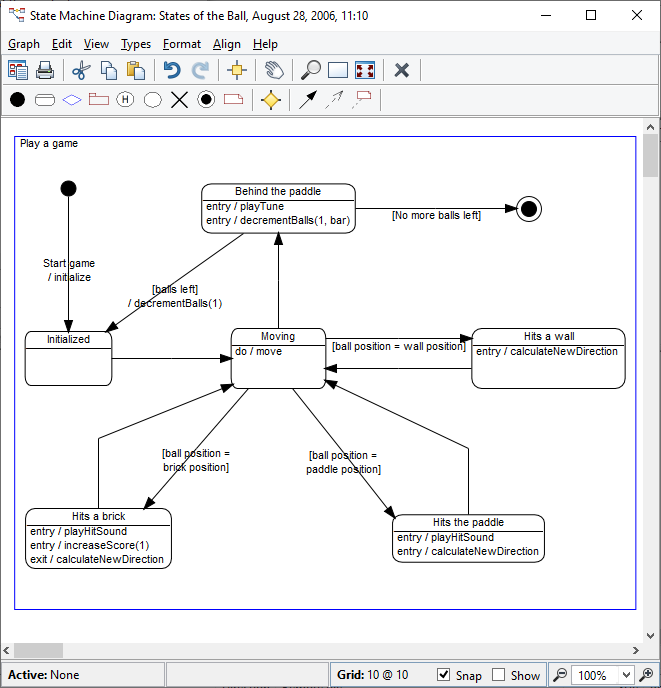metacase   state diagram  uml  exampleexample of state transition diagram