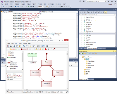 MetaEdit+ and Visual Studio extension